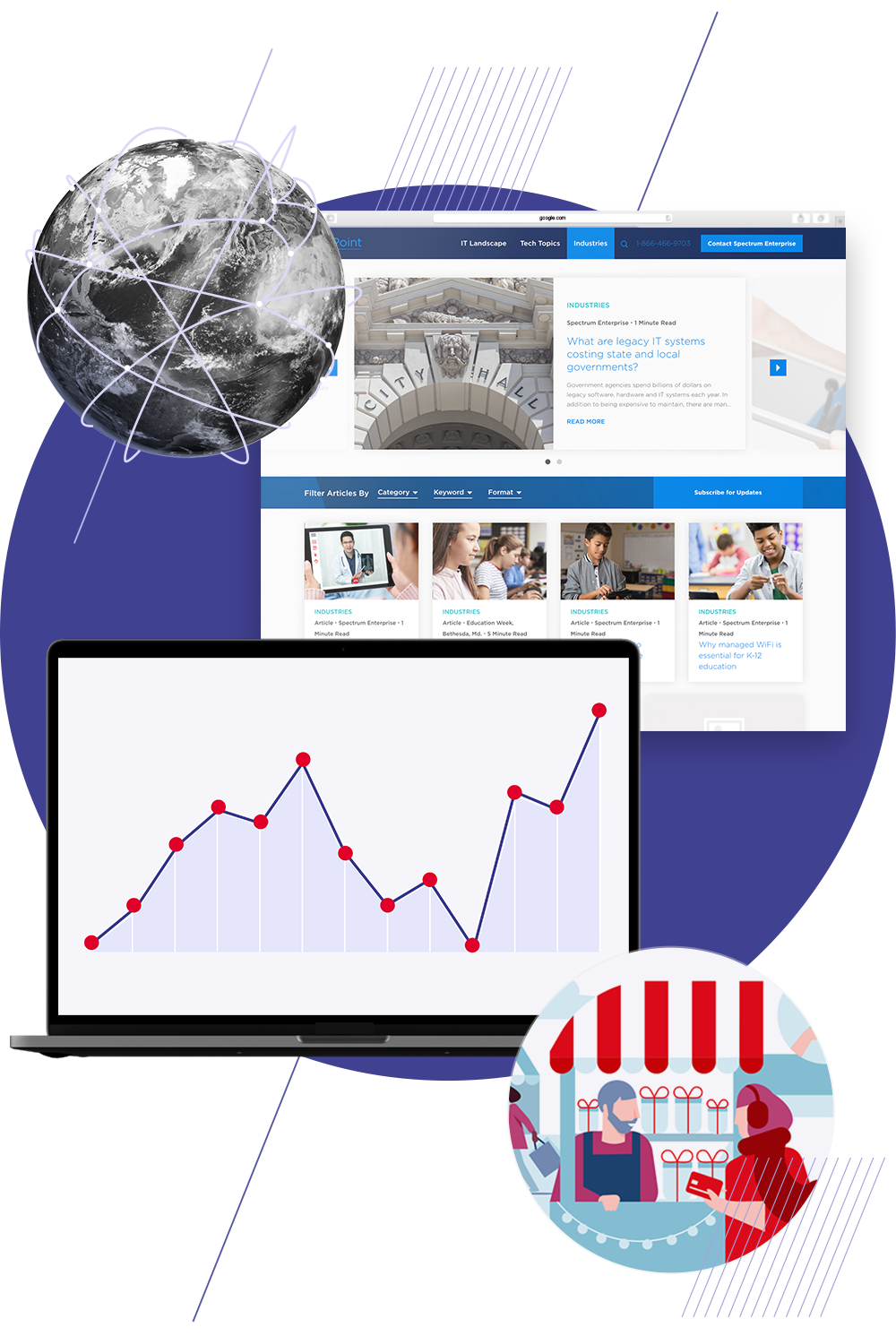 Content marketing programs
